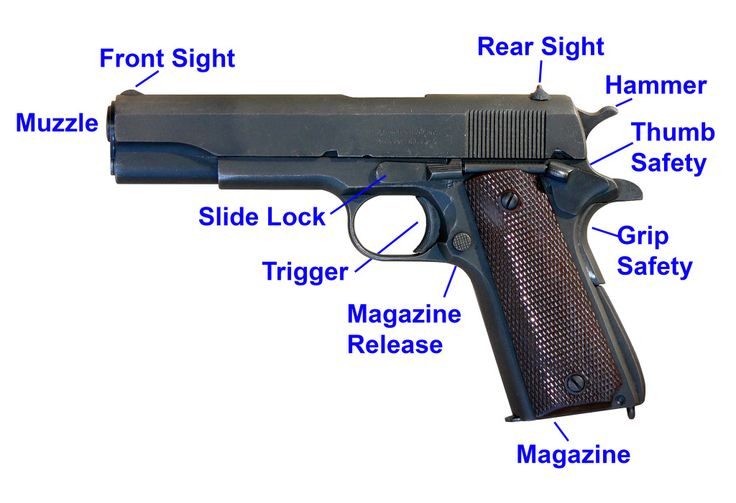 1911 Parts Diagram