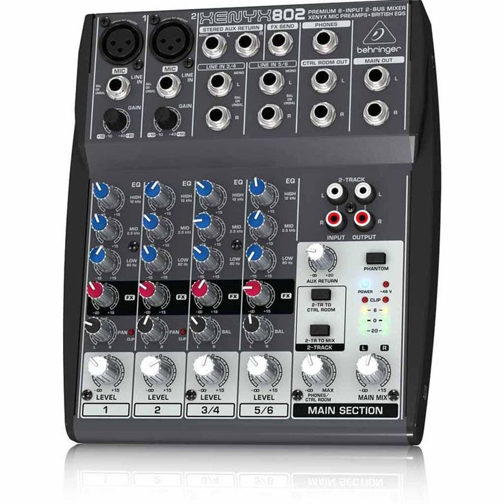 Behringer Mixer: Arturs and I will use this a lot!