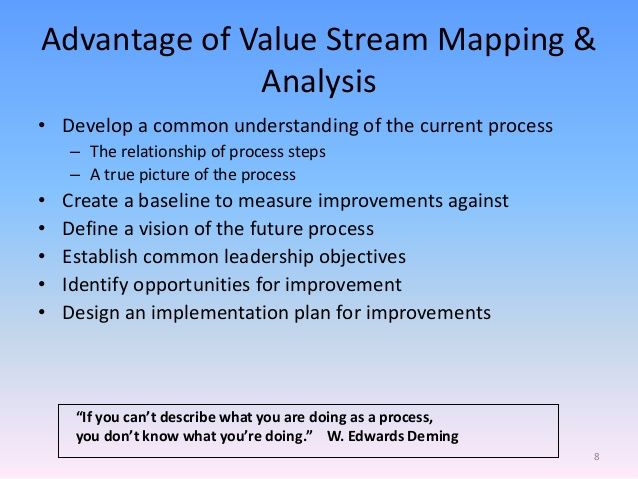 Value Stream Mapping Is A Lean Tool That Employs A Flow Diagram Documenting In High Detail Every Step Of Process Improvement Value Stream Mapping Work Smarter