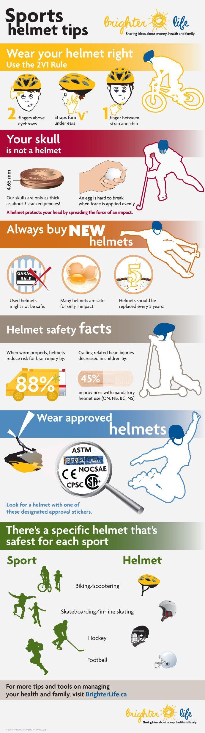 Sports helmet safety tips