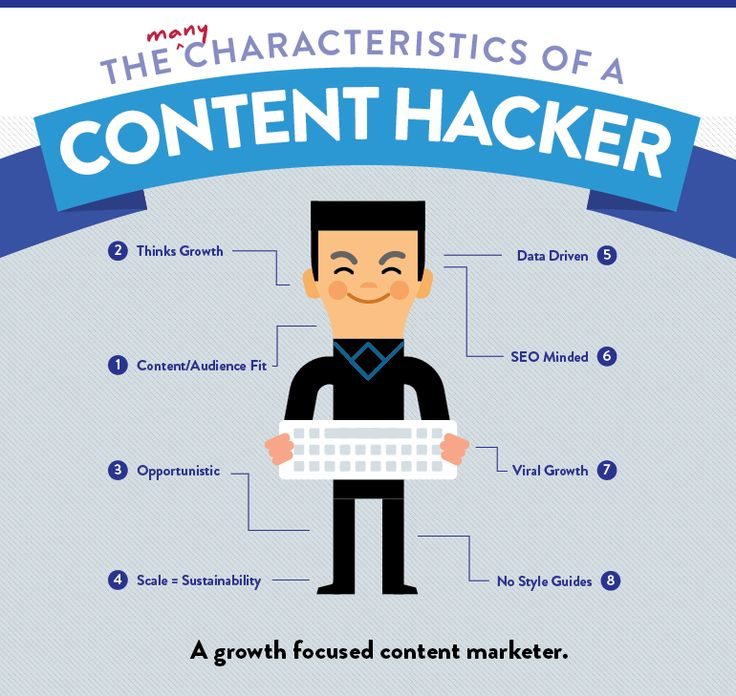 25 Growth Hacks That Will Amplify Your Content Marketing