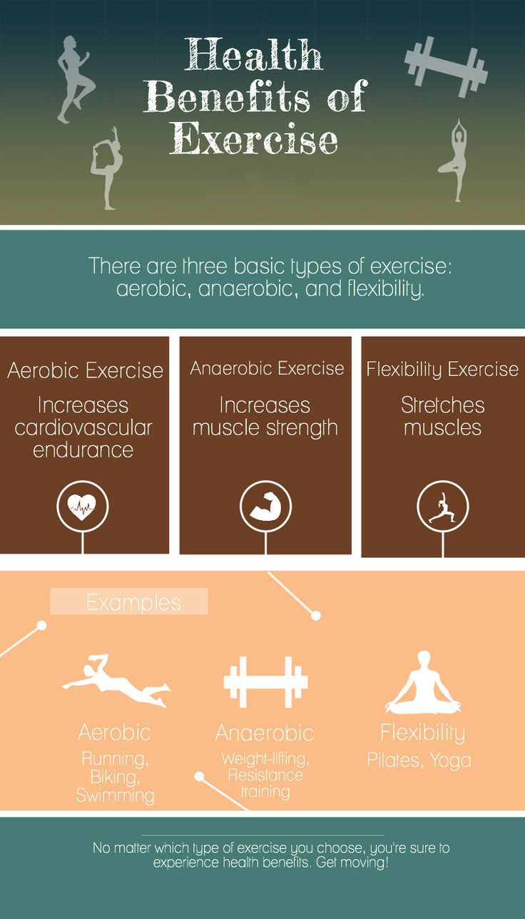 three benefits to exercise From neurons to hormones: why your body needs a workout every day brings with it a new scientific report on the benefits of exercise unfortunately, the reports don't always coincide with each other some studies show hugely positive effects, others show hugely negative effects, and some don't.
