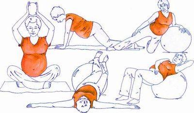 Ćwiczenia dla kobiet w ciąży - OBRAZKI - ofeminin
