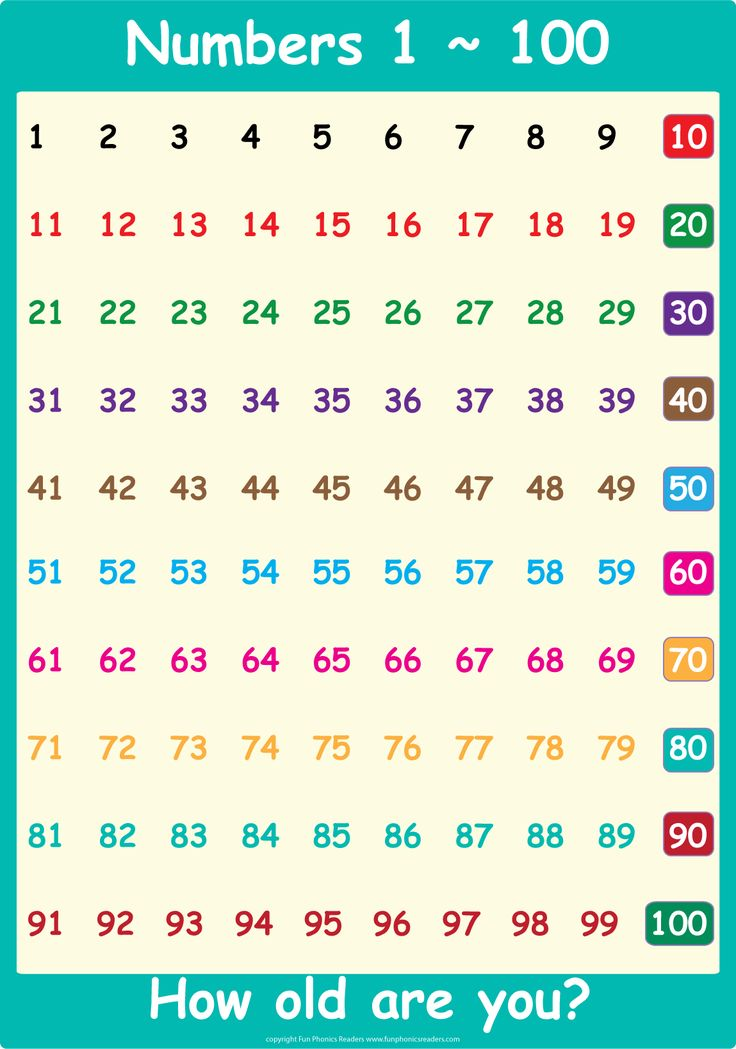 Number chart 1 100 numbers pinterest number chart for 100 number table