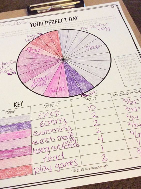Make a circle graph of your perfect day! Great get-to-know-you activity for the beginning of the school year. Practice fractions, circle graphs, and other math skills while getting to know each other with this and 12 other back to school math activities!