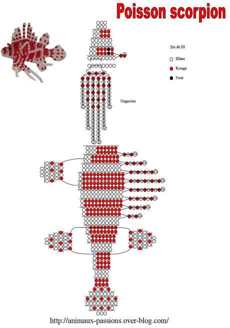 Scorpion Fish pattern beads above                                                                                                                                                     Mais