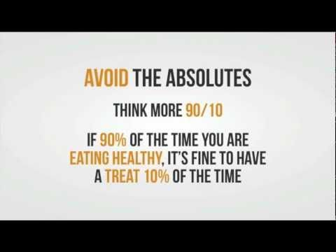 4 Secrets to Lose Weight Fast - Part 3 - Learn How to #LoseWeight and #GetFit!!