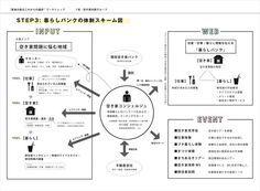 TSUGI Part2: 地域の若者のコラボレーション 食・ものづくり・自然 × ソーシャルデザイン|福井県 鯖江市|「colocal コロカル」ローカルを学ぶ・暮らす・旅する