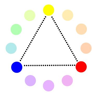 Understanding Color Theory 11 best understanding colour theory images on pinterest | color