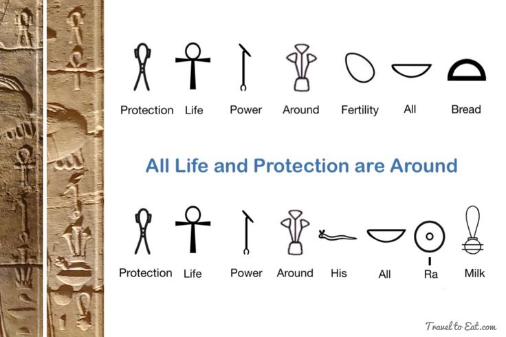 86 Best Egyptian Symbols Hieroglyphics Images On Pinterest