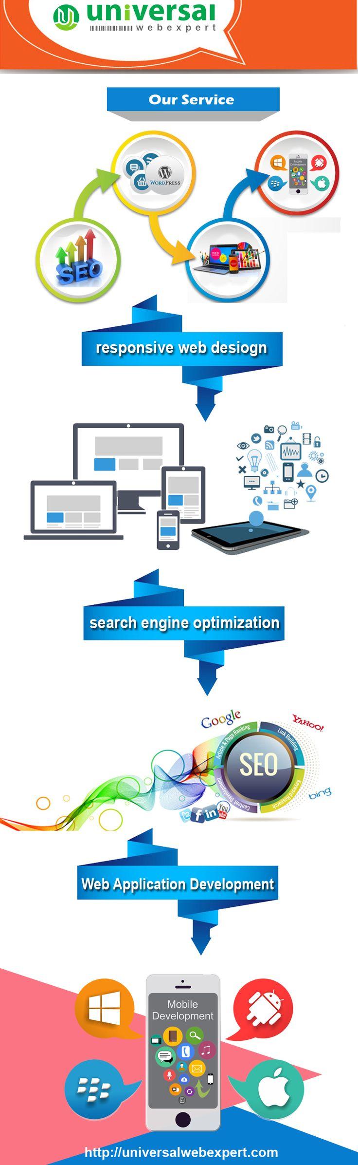 Outsource web design Service | info-graphic Design