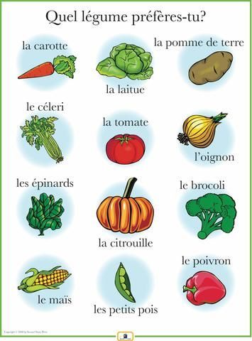 French Vegetables Poster - Italian, French and Spanish Language Teaching Posters | Second Story Press
