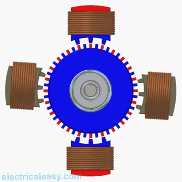 Ideas about stepper motor arduino on pinterest
