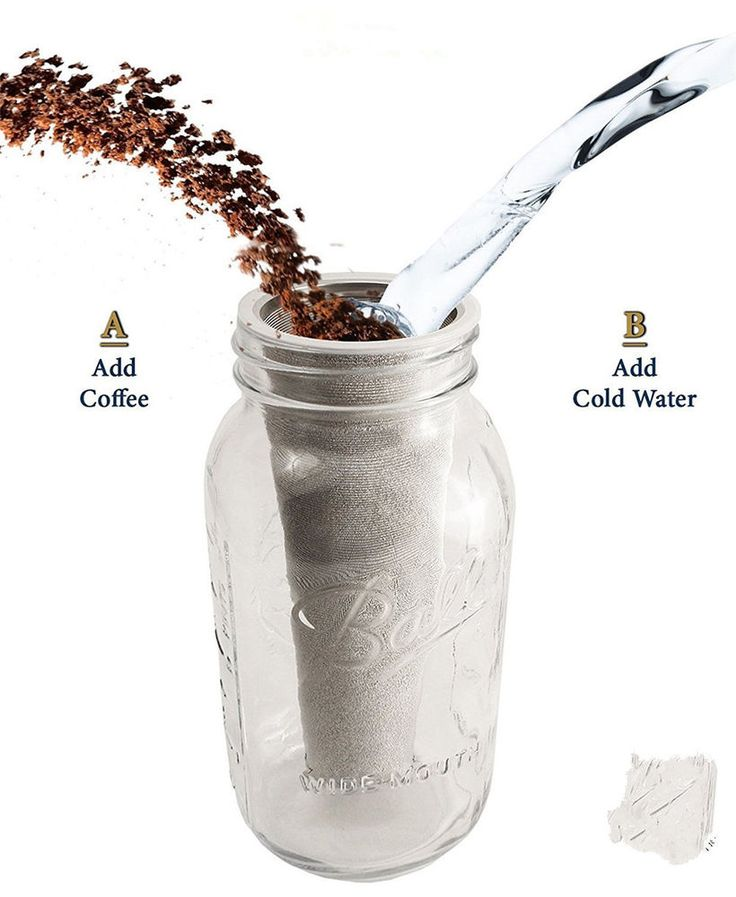 Stainless Steel Mason Jar Cold Brew Coffee Maker And Iced Tea Filter Strainer  #Unbranded #modern