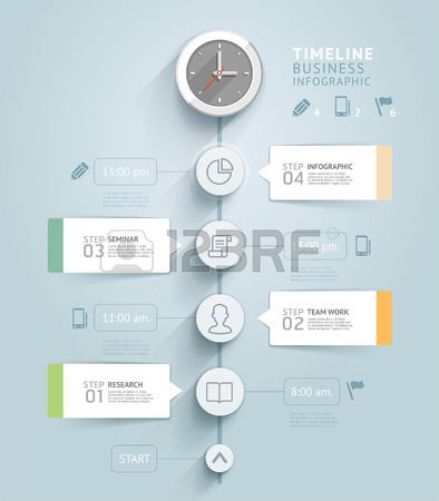 Timeline Website Template Create A Simple Vertical Timeline With