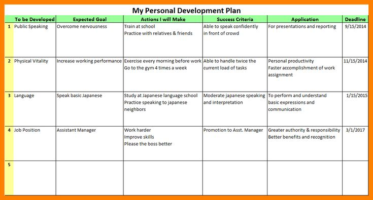 7 personal development plan template computer invoice