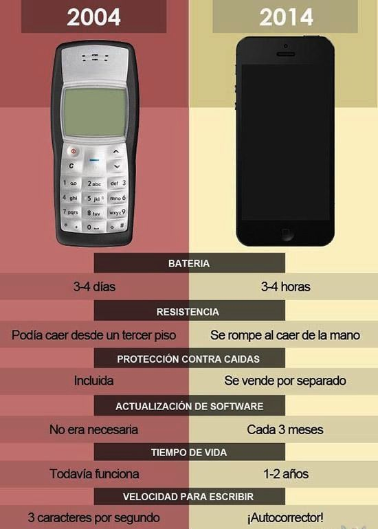 Realía about the diff. between new and old cell phones. Lots of cognates.