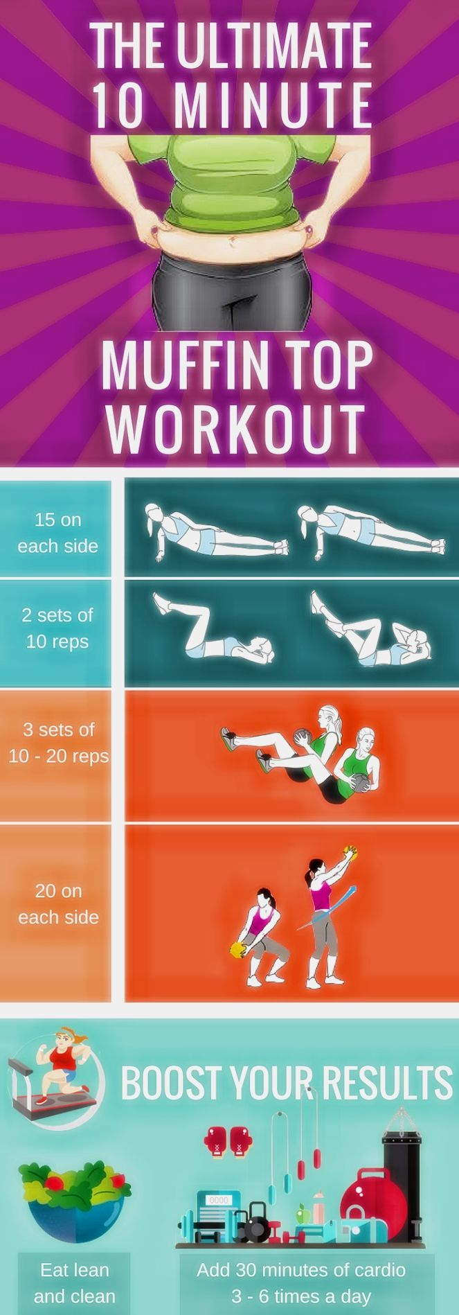 Belly fat burner guide. You may monitor this by checking your pulse the time fol...