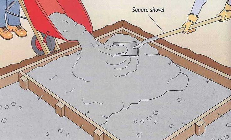 How To Build DIY Concrete Patio In 8 Easy Steps