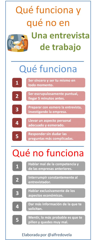 Qué funciona y qué no en una entrevista de #trabajo #infografia #empleo  http://erafbadia.blogspot.com.es/ @erafbadia