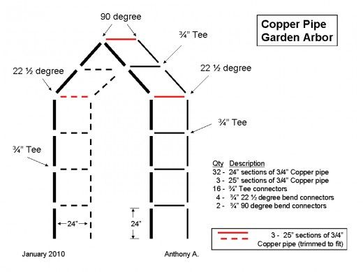 DIY Metal Trellis Plans: How To Make A Garden Trellis From Copper Pipe