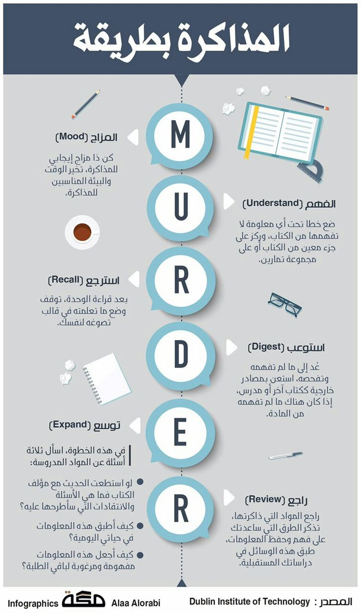 41 Best A Images On Pinterest Fashion Advice Life Coaching And Trinity Knot Tie Diagram Educational Websites School Arabic Typing Baby Education Words Personality Types Personal Development Studying