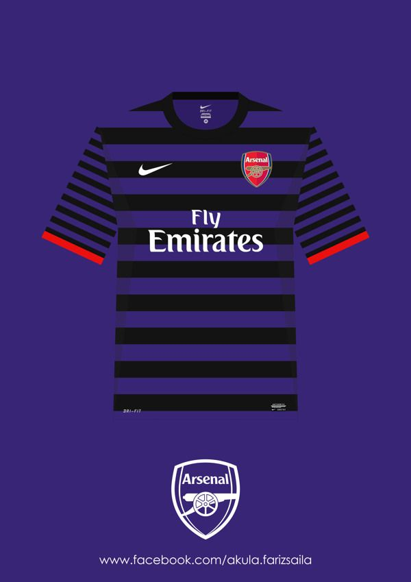 Arsenal 2005-2015 Kit Collection on Behance
