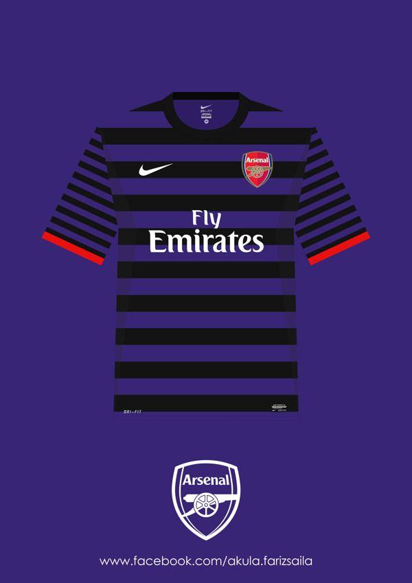 Arsenal 2005-2015 Kit Collection on Behance
