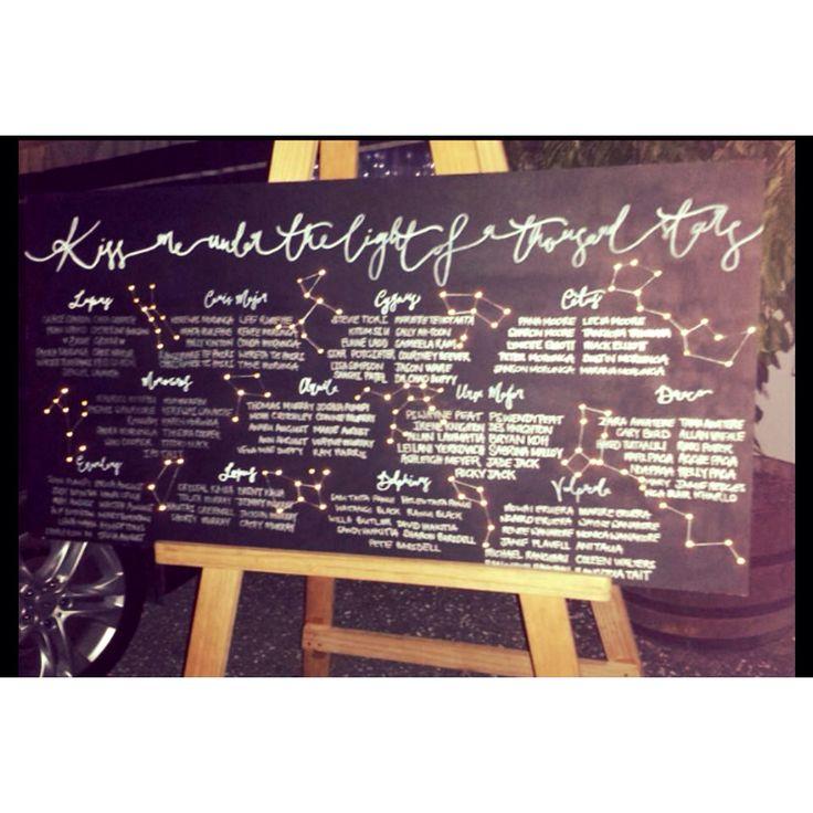 Wedding Star Chart: Star Constellation Wedding Seating Chart Using Fairy