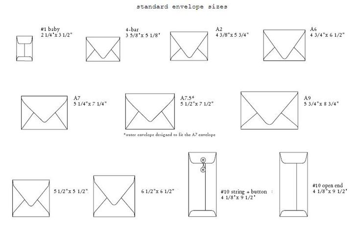 SANDPAPER, specializing in custom birth announcements, wedding invitations, birthday invitations, shower invitations, and cards. - envelope sizes