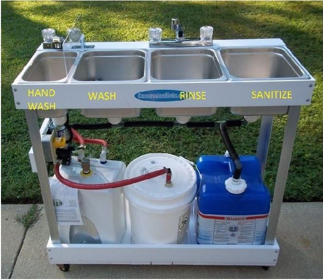 A 4 bin set-up is required for the washing, rinsing, and sanitizing of utensils and equipment. Acceptable sanitizers include chlorine, quaternary ammonia, or iodine. Test strips must be available to check the concentration of the sanitizer.