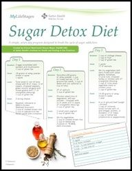 "Sugar Detox Diet Plan - A one week meal plan to help break your sugar addiction. For someone who has a hard to read the chart. GO TO = Google and key in, ""7 day sugar free diet plan"", for good information. www.selfmender.com www.selfmender.com"