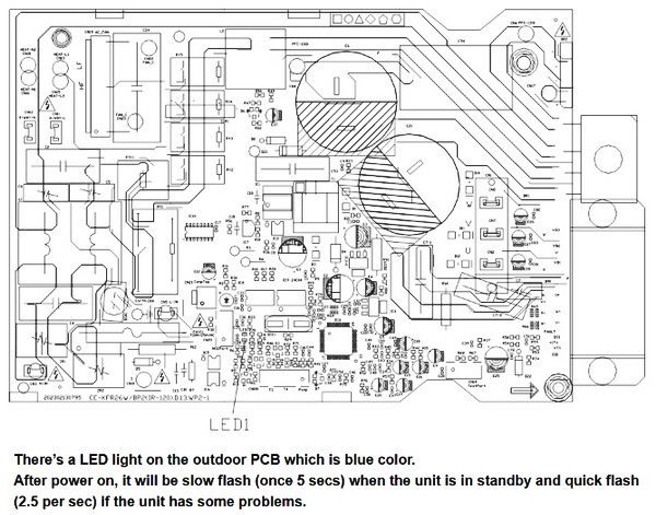 Pin On Air Conditioner Inverter