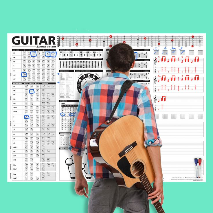 """The Creative Guitar Poster 48""""x36"""" (Dry-Erase)"""
