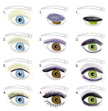 styles on how you can apply eyeshadowEyeshadows Style, Eyeshadows Step, Basic Eye Makeup, Makeup Tips, Eyeshadows Tips, Eye Shadows Tips, Makeup Looks, Eye Shadows Tutorials, Apply Eyeshadows