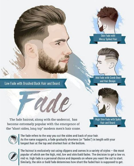 The Best The Burst Fade Mohawk Haircut #FadeHaircutsforMen #howtodoTheBurstFadeMohawk #TheBurstFadeMohawkHaircut #TheBurstFadeMohawkHairstyles