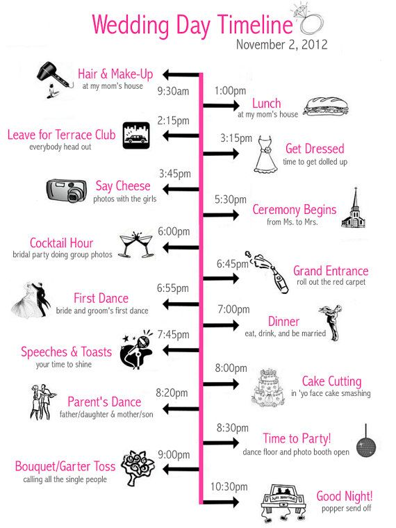 wedding day timeline great idea to let everyone know where they