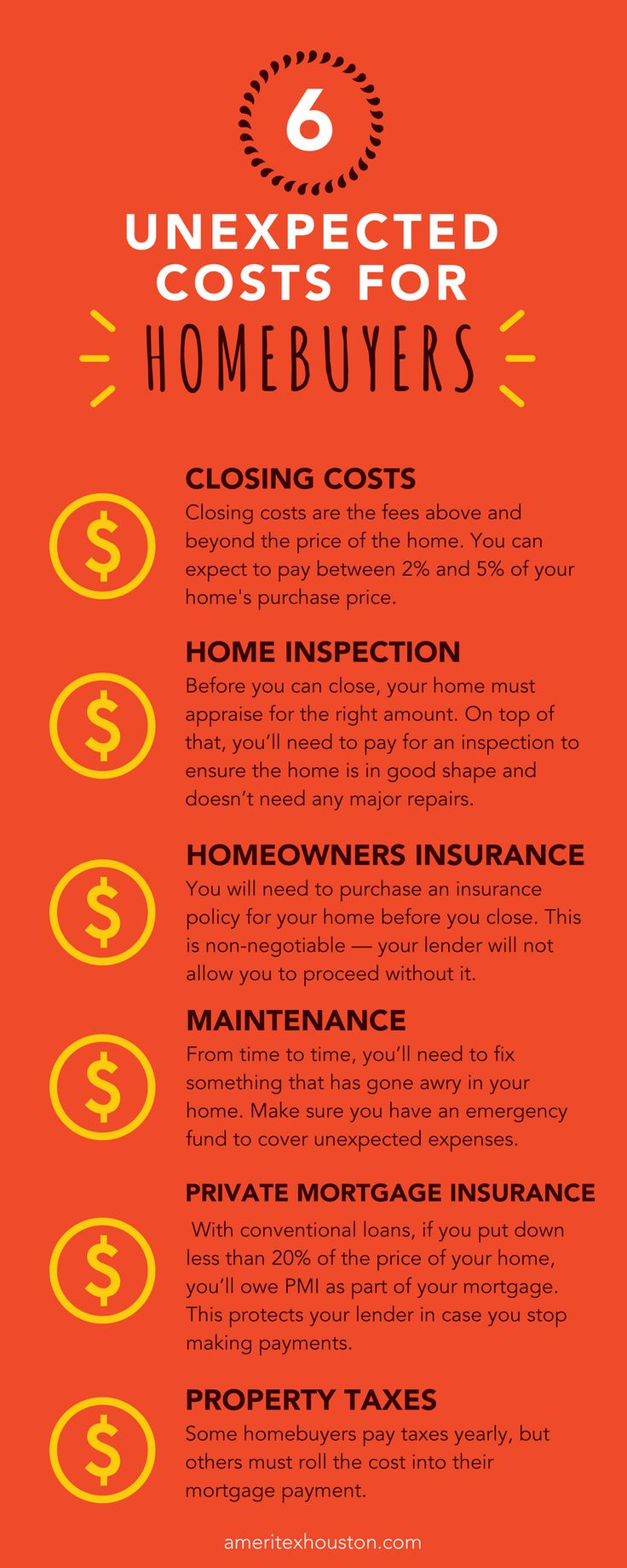 Unexpected Costs For Homebuyers