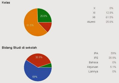 MENGUNGKAP RAHASIA SOAL UJIAN SENI RUPA ITB: Update Asal Kelas, Bidang Studi, dan Prodi yang di...