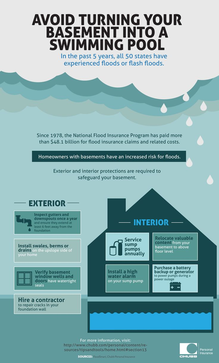 8 tips to prevent basement flooding Flood prevention
