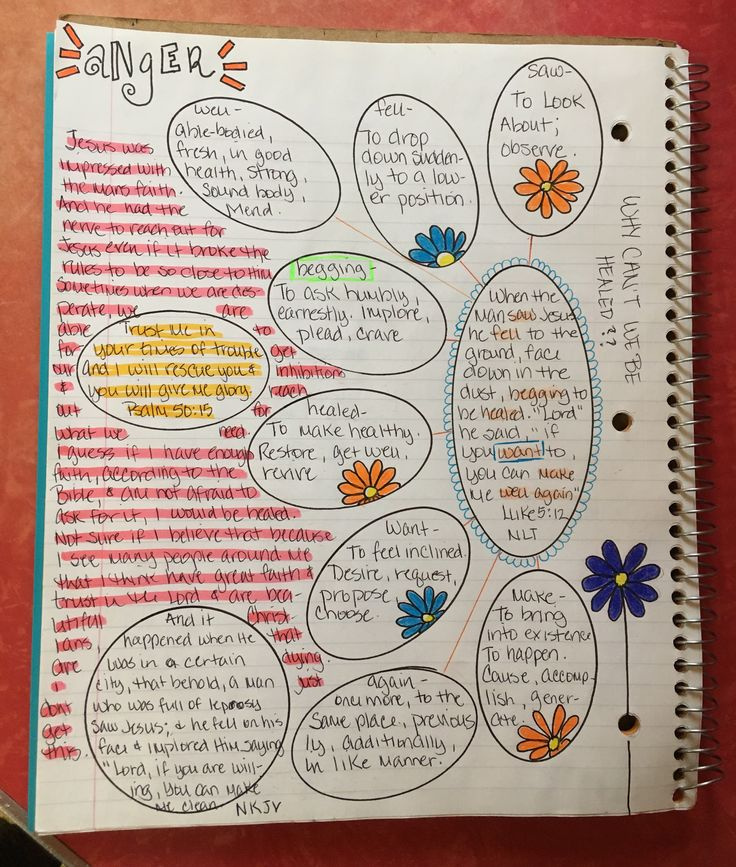 Verse mapping, bible journaling