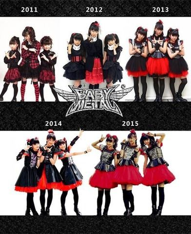The evolutions of BABYMETAL