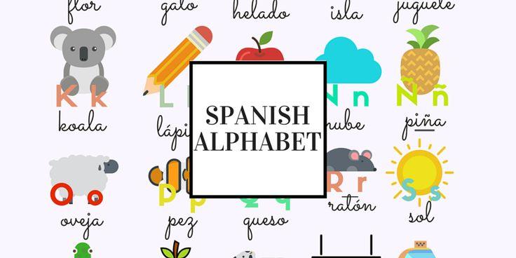 Póster para aprender el alfabeto en español