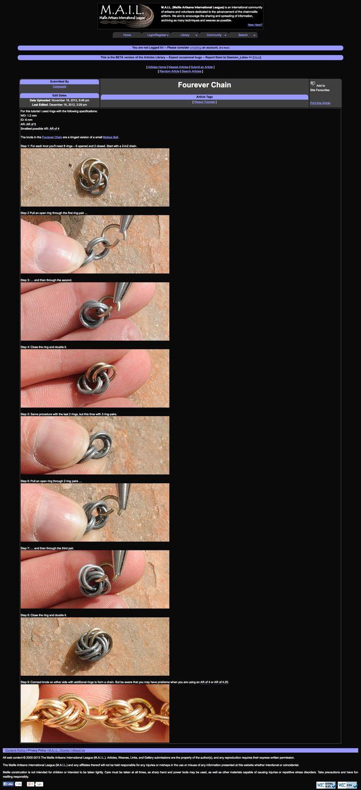 fourever chain