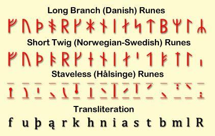 Viking Quotes Vowels. QuotesGram
