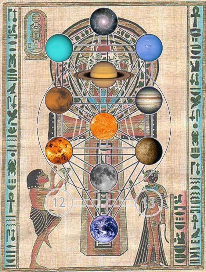 Pure Alchemy || Sacred Geometry | Egyptian Tree of Life.