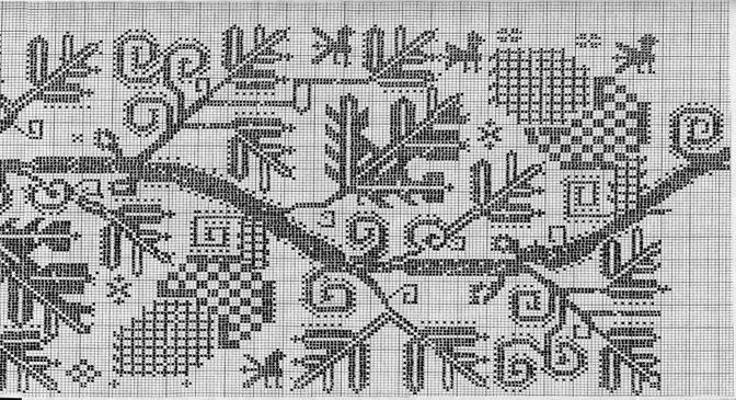 I motivi decorativi tradizionali della Sardegna. La raccolta dei disegni tessili
