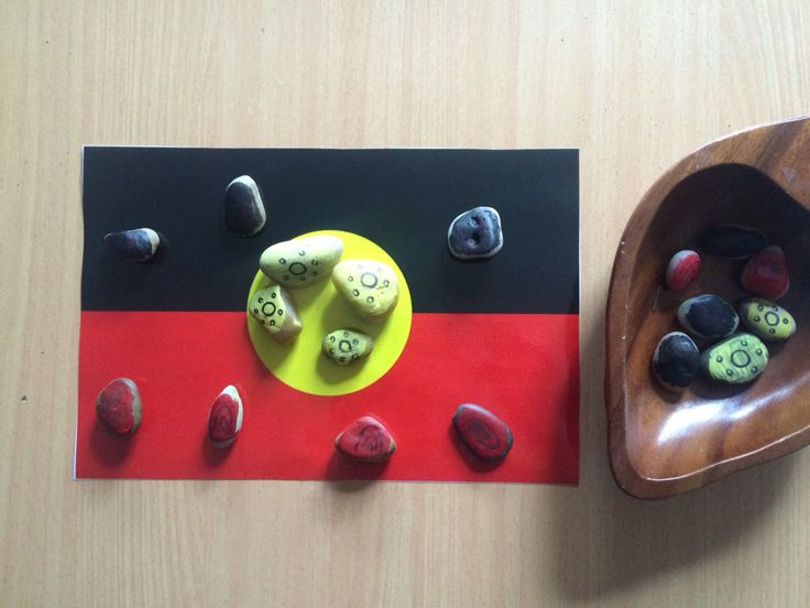 Understanding the aboriginal flag using aboriginal symbols. Red- the earth. Black- the aboriginal people. Yellow- the sun.   Symbols used: Red- mountains. Black- a person. Yellow- the sun