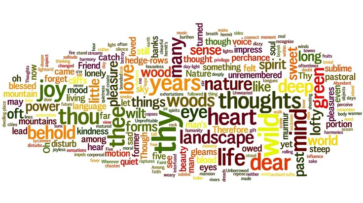 SCC ENGLISH: Wordsworth's 'Tintern Abbey' as a Wordle