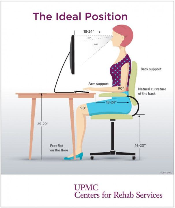 Ergonomic Office Chair Position